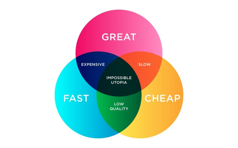 fast-great-cheap_IPI SOLUTIONS SRL