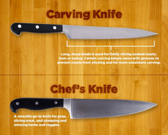 Your Simple Guide to Kitchen Knives
