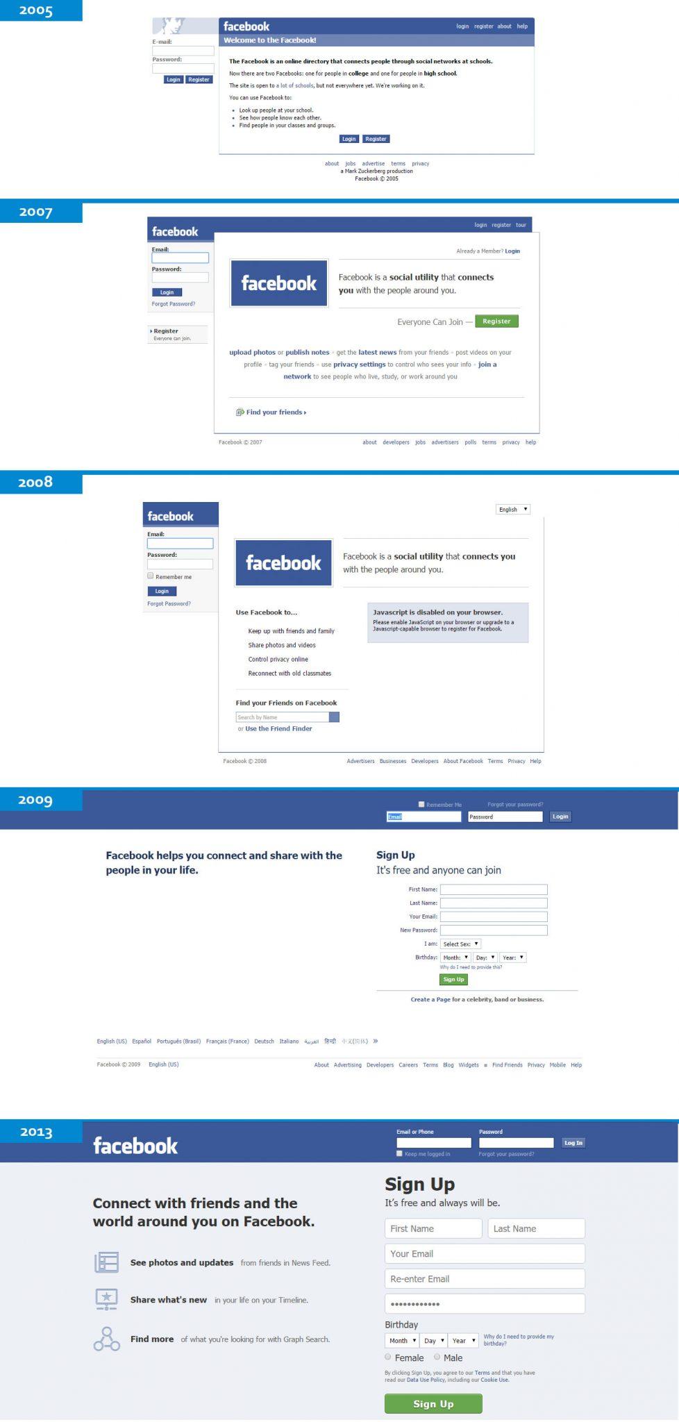 evolucion-de-facebook
