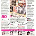 Excerpt from Time Out Best Shops