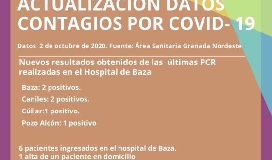 Coronavirus: Se valida un contagio más