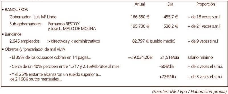 datos banco de españa-lqs