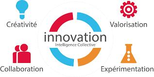 Recâbler l'entreprise au service de l'innovation