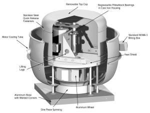 VCR:Restaurant Upblast Centrifugal Roof Exhaust Ventilator
