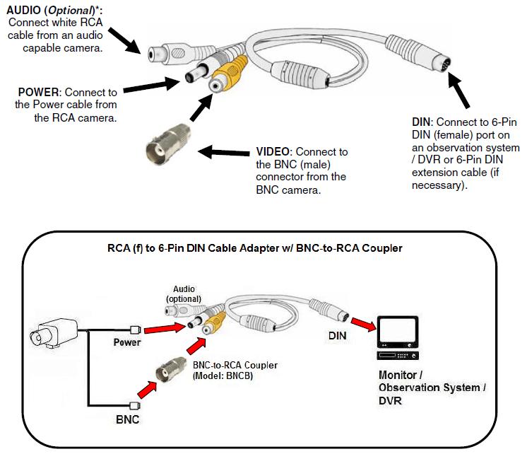 s video to bnc wiring diagram efcaviation com s-video to usb wiring diagram s video to rca wiring diagram
