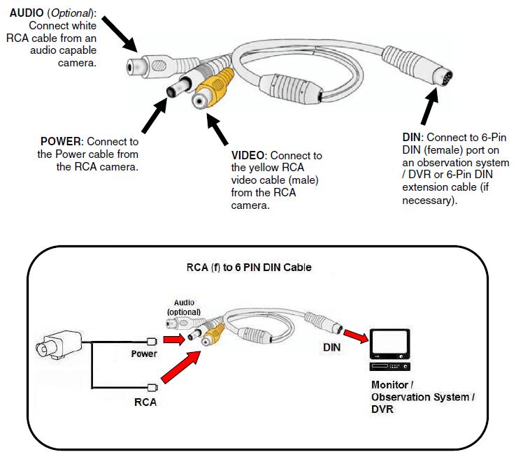 RCA to DIN?resize\=665%2C592\&ssl\=1 vga rca wiring diagram wiring diagram simonand rca wiring diagram at crackthecode.co