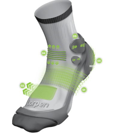 Lorpen Technical Sock Breakdown