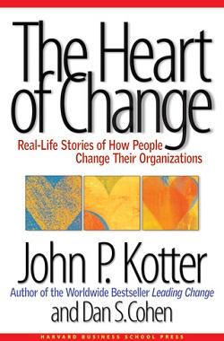 kotter-cambio-organizacional