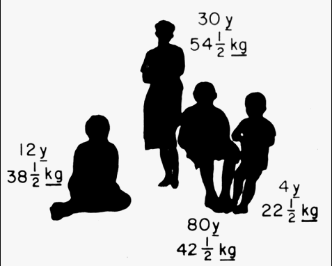 037 - Diagram of family ages, Jon Lomberg