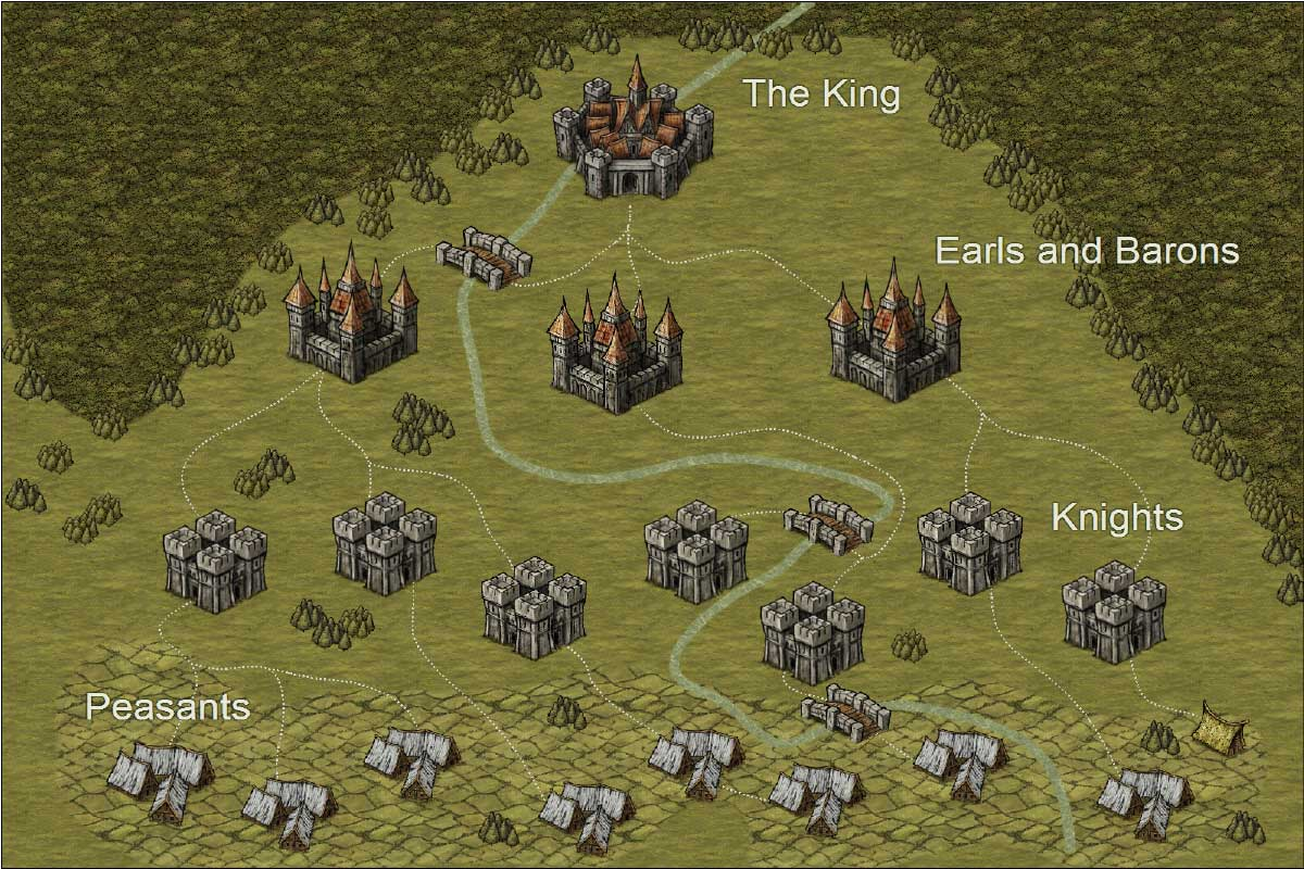 Social Stratification Of A Feudal Kingdom  Part 1   The