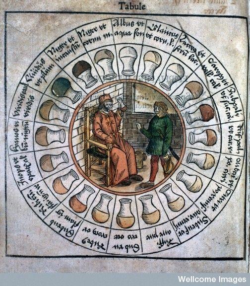 Unusual Medieval Profession Pissprophet
