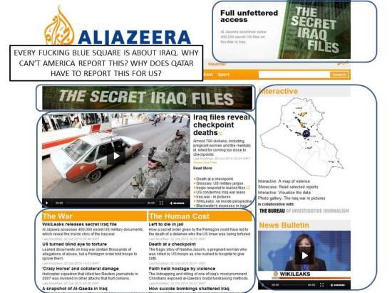al jazeera website front page
