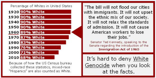 Ted Kennedy On The Immigration Act Of 1965 Lost Republic