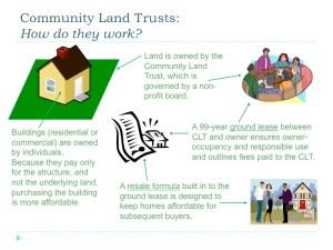 Source: Grove Park Community Land Trust