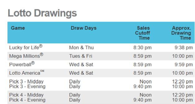 Iowa lotto drawings