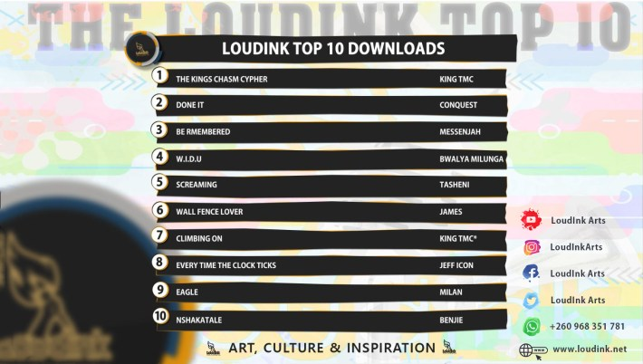 Loudink Top 10 Jan 2019