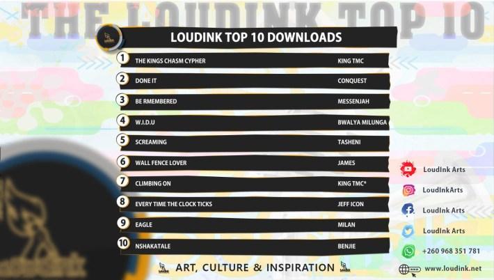 Loudink Top 10 Jan 2019
