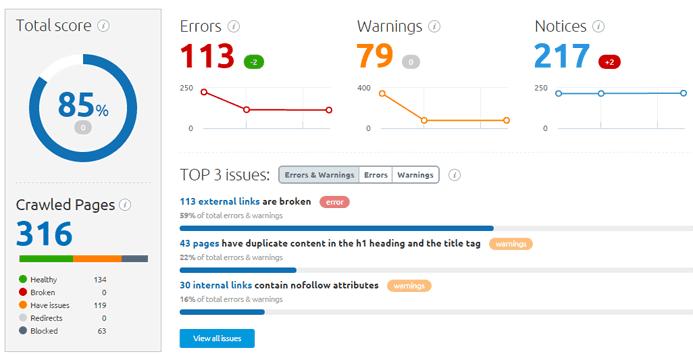 SEMRush Review: Site Auditing