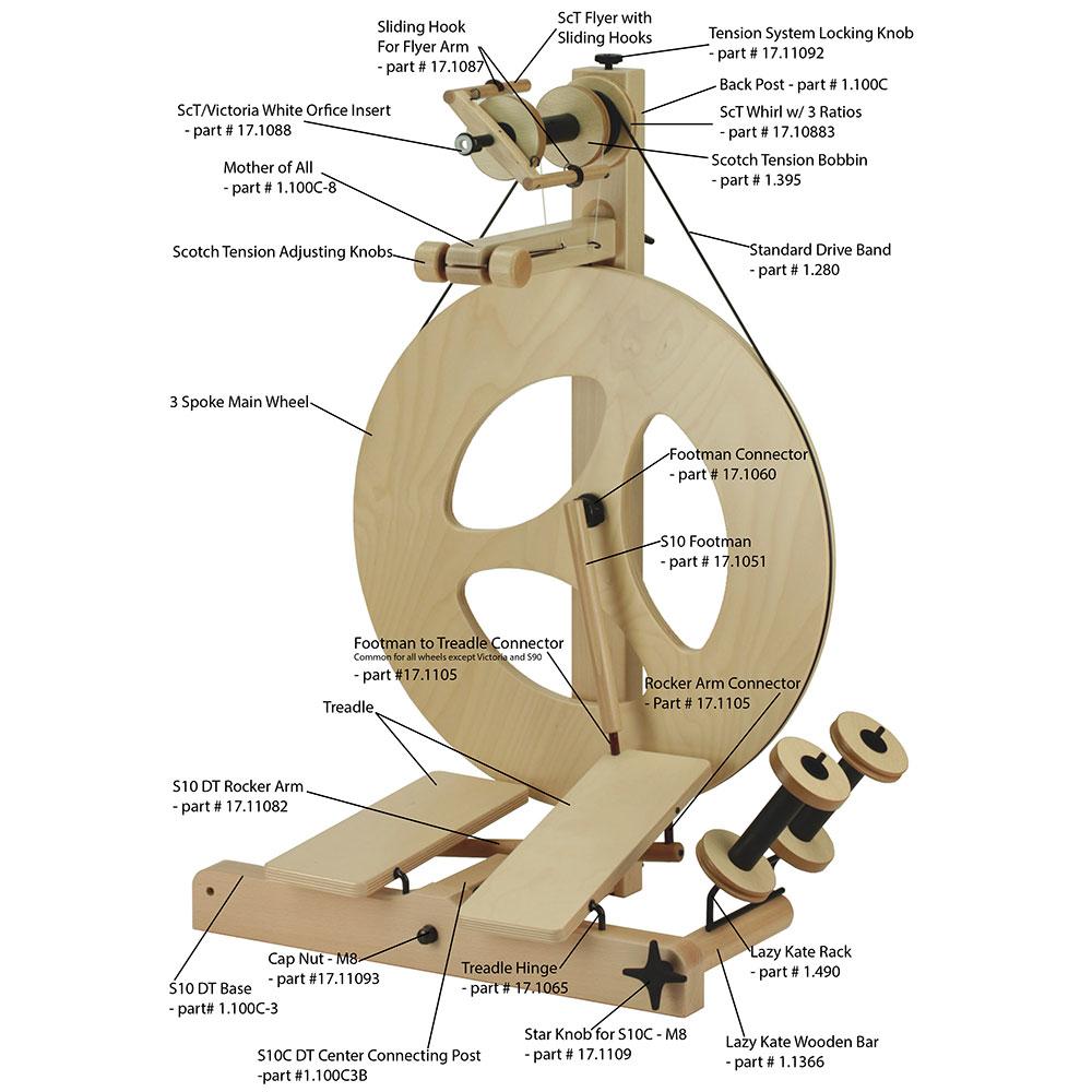 Louet Julia Spare Parts Diagram