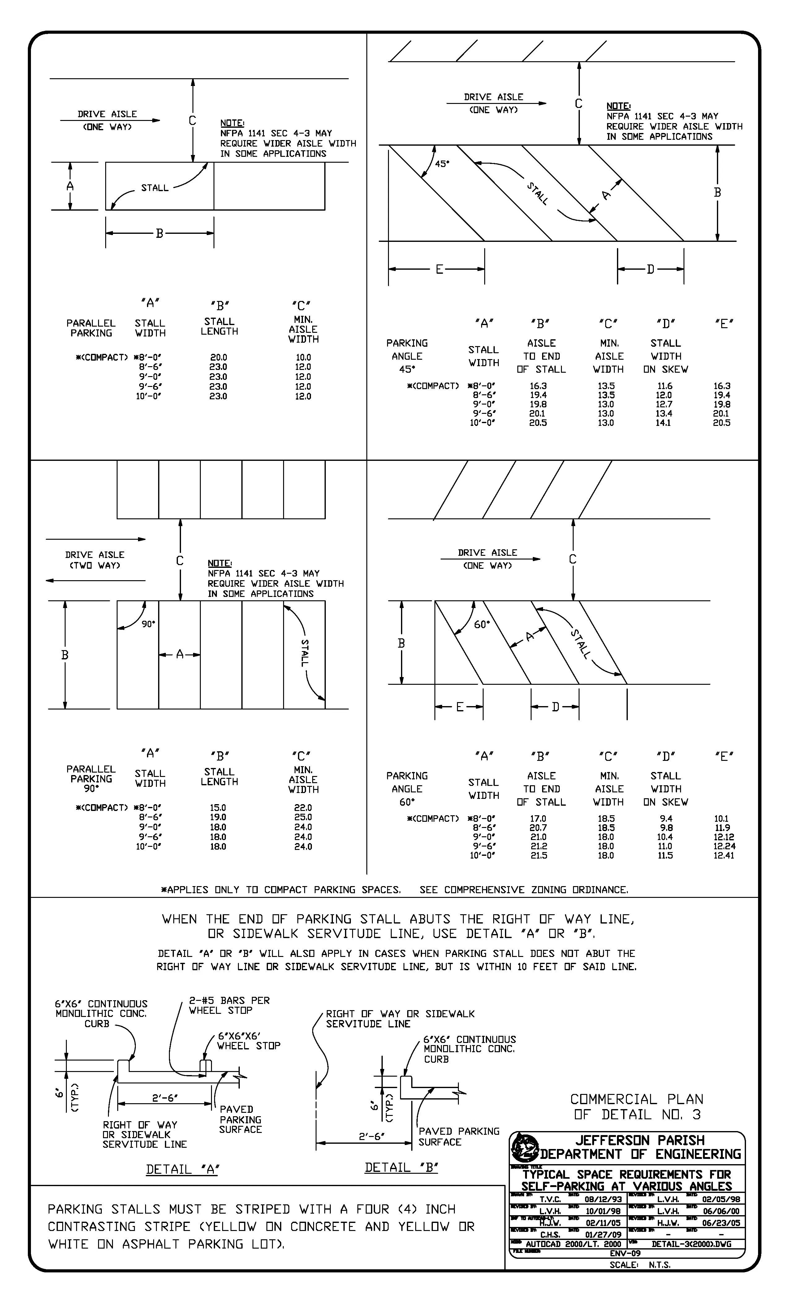 parking dimensions