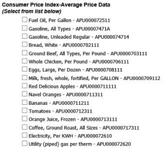 average price data