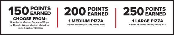 Lou Malnati's Rewards points breakdown