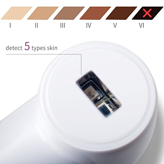 Skin Analyzer Skin Tone Sensor for Plasma