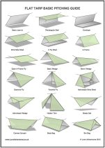 Flat Tarp Basic Pitching Options