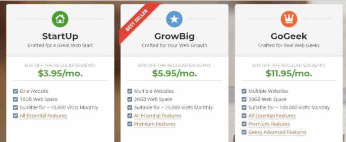 How to Start a Blog in Minutes Using SiteGround: A Step-by-Step Tutorial #Startablog #siteground #Startablogtutorial