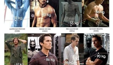 CHRISTIAN BALE PHYSICAL TRANSFORMATION