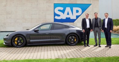 Porsche and SAP announce strategic partnership