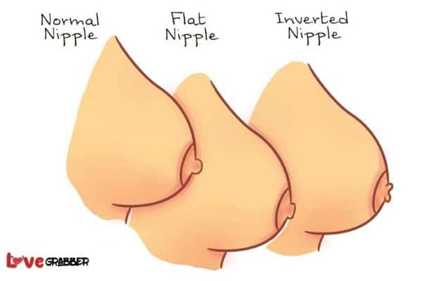 Her nipples
