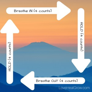 """A graphic with four arrows arranged in a square that say """"breathe in 4 counts. Hold 4 counts. Breathe out 4 counts. Hold 4 counts"""" This is a strategy that an anxiety therapist might use during anxiety treatment in Sacramento, CA. Search """"anxiety therapist near me"""" for more info on anxiety treatment in Sacramento, CA."""