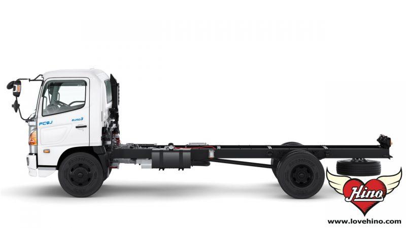 FC9JJLA_FC9JJMA รถบรรทุก 6 ล้อกลาง HINO 500 Dominator ด้านข้าง