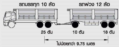 น้ำหนักบรรทุกรถบรรทุกพ่วง22ล้อ