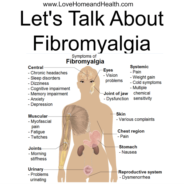 Image result for fibromyalgia