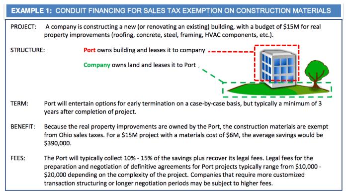 conduit-financing-illustration