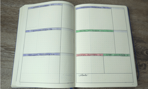 Bullet Journals for Beginners: Leuchtturm1917 daily page and grid
