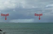squalls