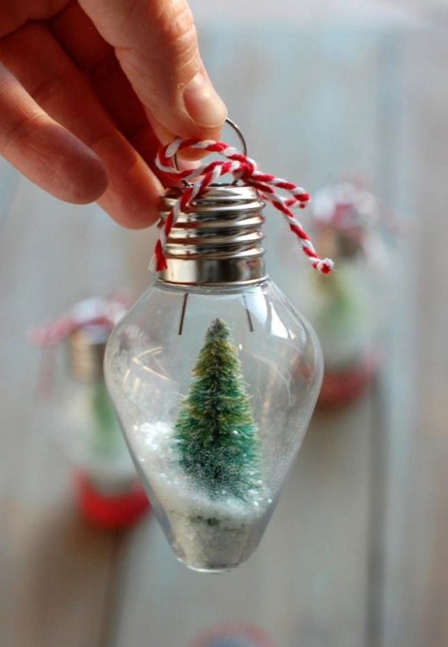 Mini Light Bulb Snow Globe Ornament Pictures Photos And
