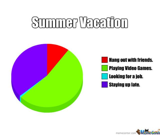 Summer Vacation Pictures Photos And Images For Facebook Tumblr Pinterest And Twitter
