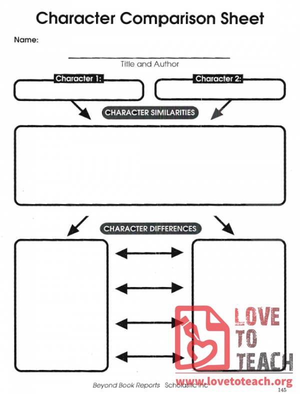 Character Comparison Worksheet