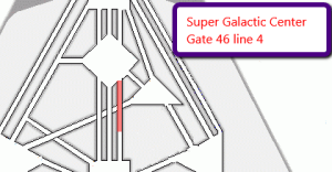 Super_Galactic_Centre