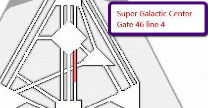 Love Your Design with Kim Gould Galactic Centres In the Human Design