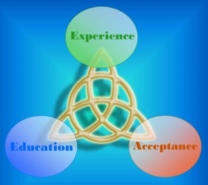 Triqueta - Education,Acceptance,Experience