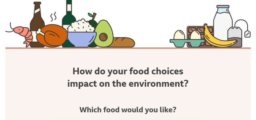 What's your diet's carbon footprint? – fab new online calculator based on Oxford research