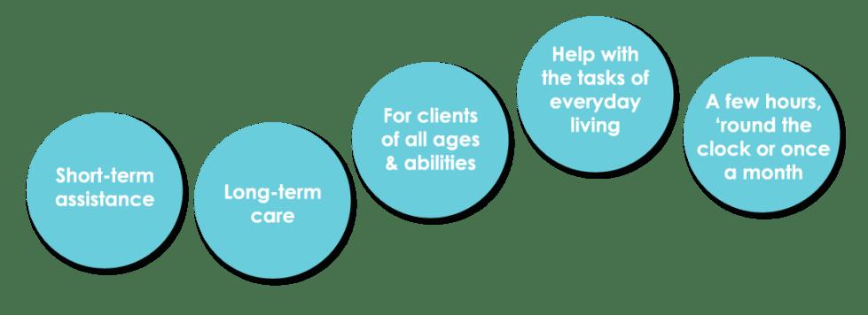 lvca-services-teal