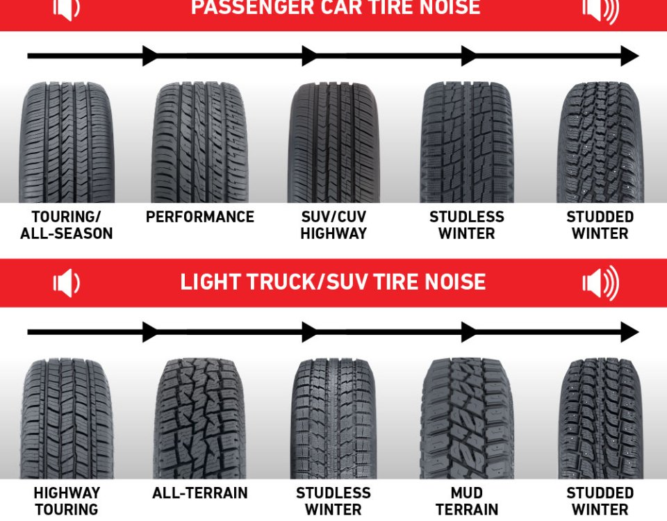 the-best-tire-type-for-your-vehicle