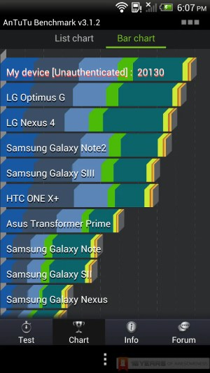 htc-butterfly-benchmark-1