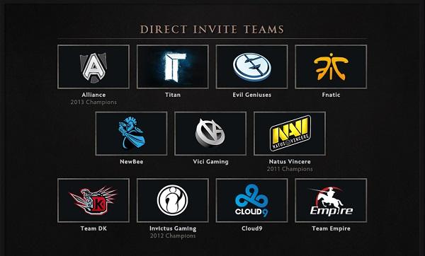 TI 2014 Teams
